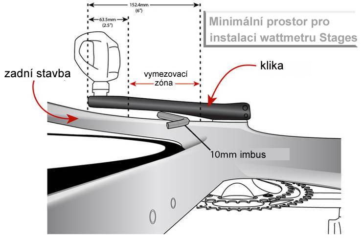 wattmetr-stages-instalace-cz